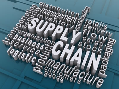 Image: Operations, logistics, supply chain, manufacturing, and quality control